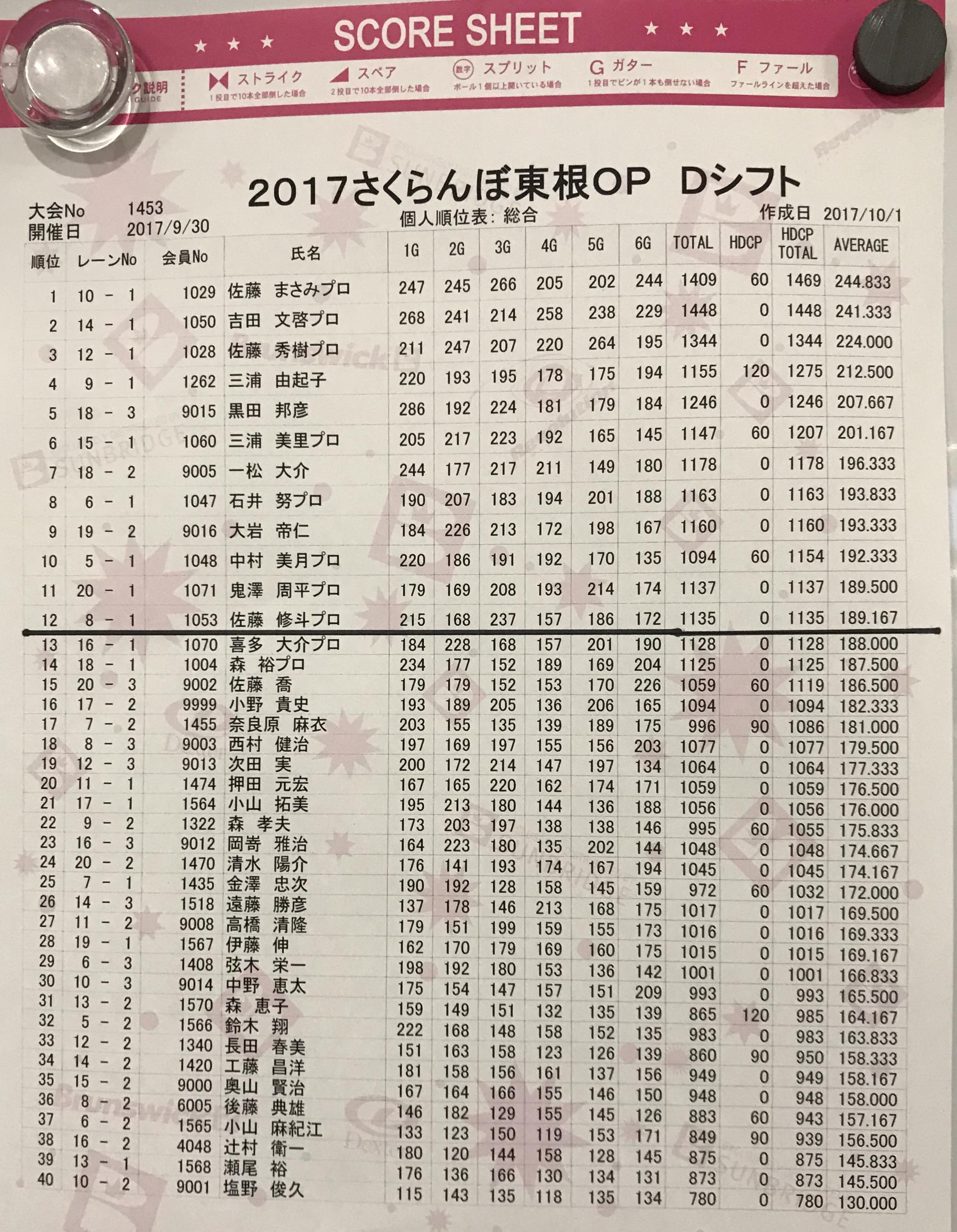 0AE9DAF7-3B22-49E7-A0B6-7BF0D7612813.jpeg
