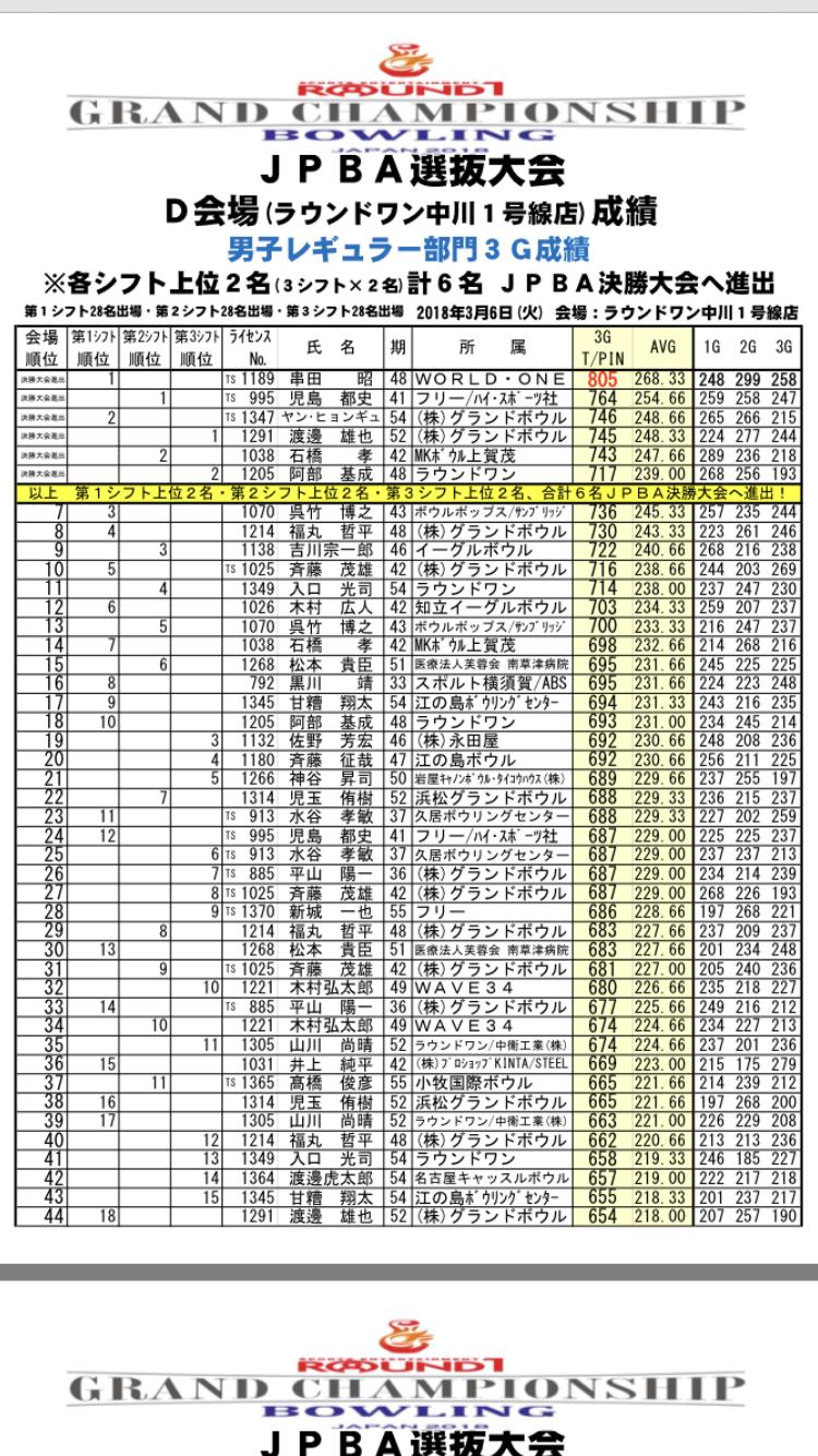 C7B01AD6-31D7-43DA-B5C1-C28CAE2933F6.png