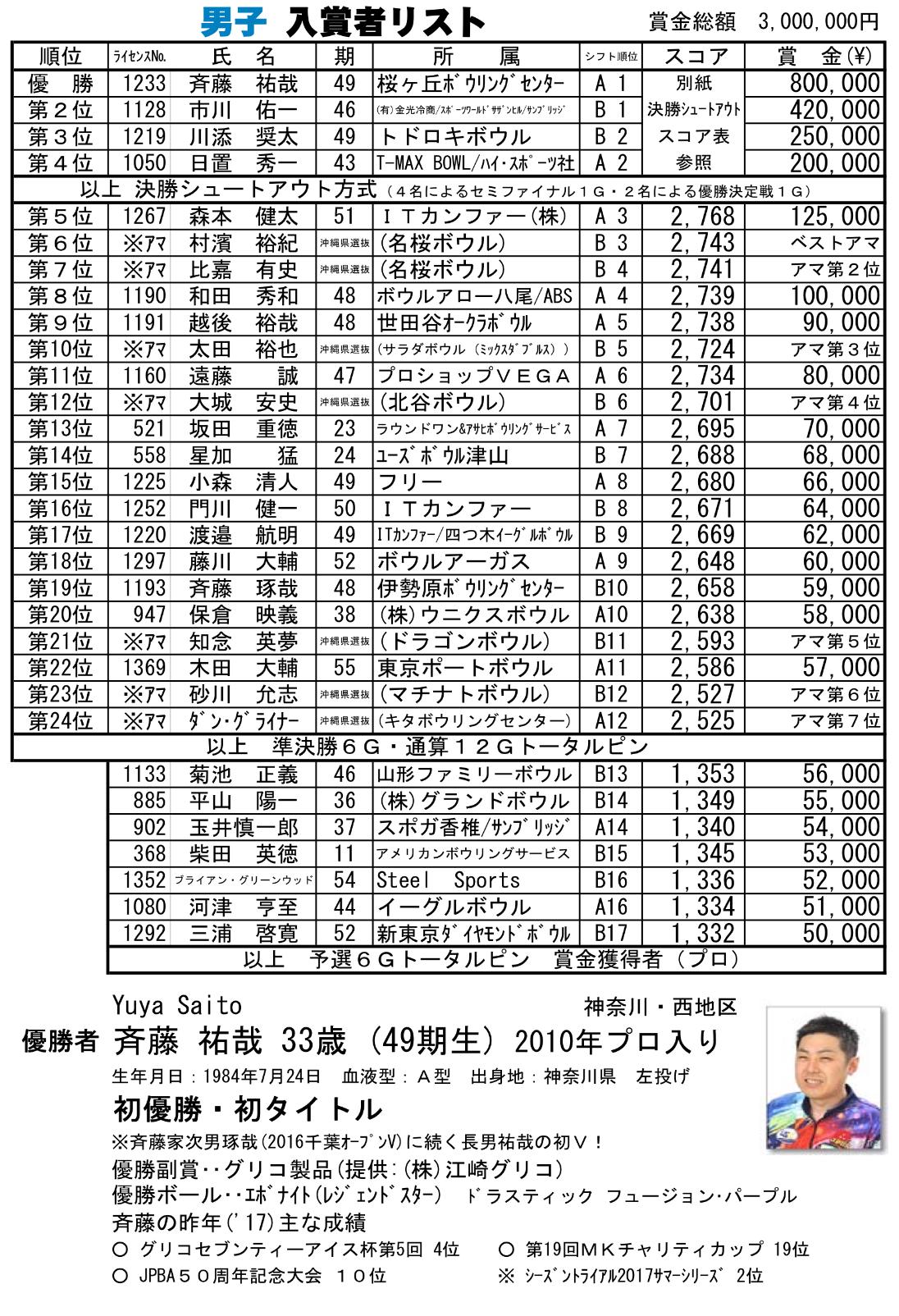 7E1B7FEE-519F-483A-870C-F6F240872106.jpeg