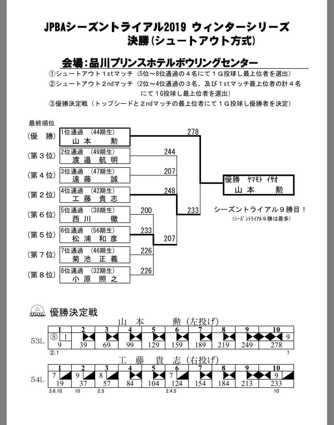 F3F04F0C-0D43-472E-8B8C-F4F77913BDD4.jpeg